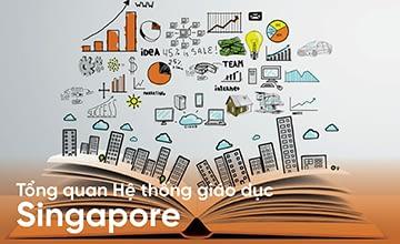 Hệ thống giáo dục Singapore - VIVAS